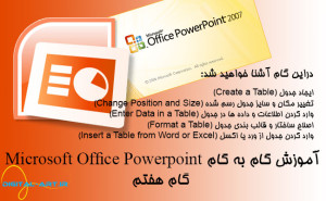 microsoftofficepowerpoint-7-cover