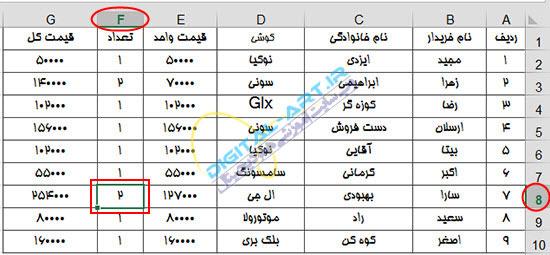 آموزش پرینت (چاپ) اطلاعات اکسل 2013 و تنظیمات آن-3