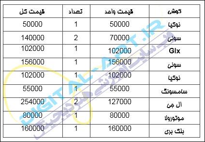 آموزش تبدیل اعداد فارسی به انگلیسی در ورد-5