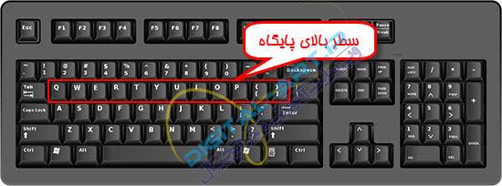 آموزش تایپ سریع و ده انگشتی فارسی و انگلیسی-گام دوم-2-1