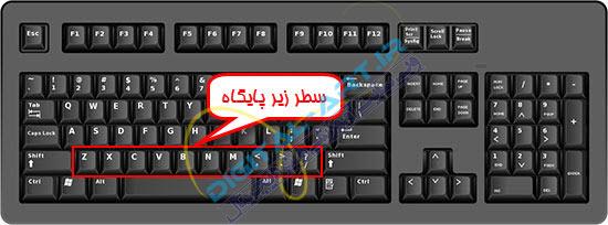 آموزش تایپ سریع و ده انگشتی فارسی و انگلیسی-گام دوم-2-2