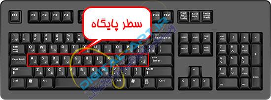 آموزش تایپ سریع و ده انگشتی فارسی و انگلیسی-گام اول-6