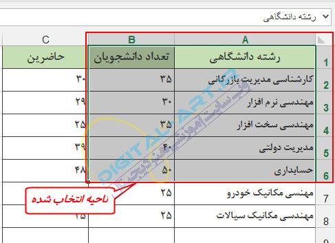 انتخاب و تعیین قسمت دلخواه کاربرگ اکسل برای چاپ-02